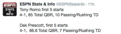 sports-stats